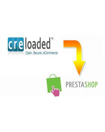 Cre Loaded to Prestashop Migration Service