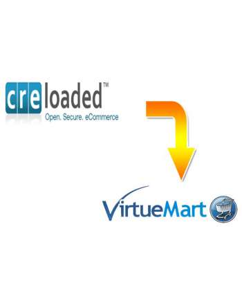 Cre Loaded to VirtueMart Migration Service
